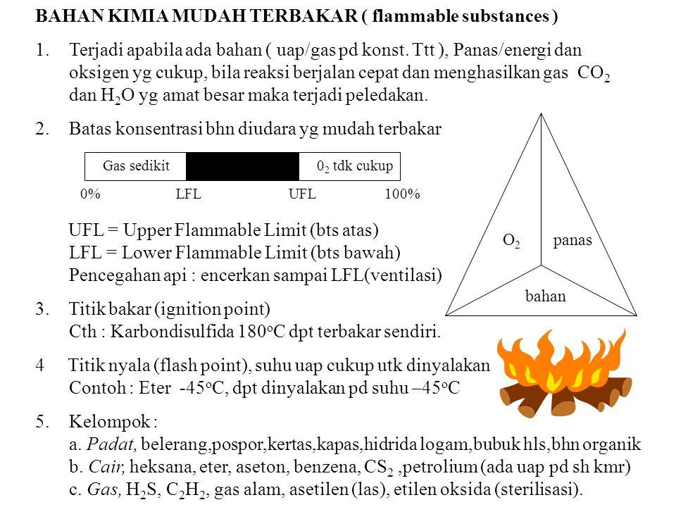 BAHAN KIMIA MUDAH TERBAKAR ( flammable substances ) 1.Terjadi apabila ada bahan ( uap/gas pd konst. Ttt ), Panas/energi dan oksigen yg cukup, bila rea