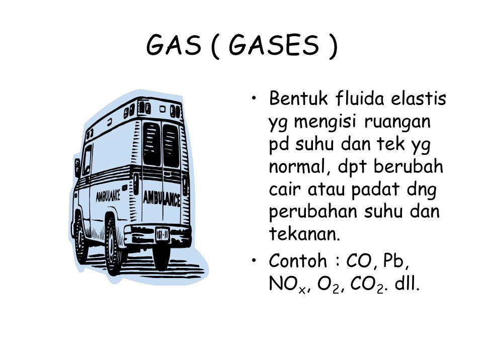 GAS ( GASES ) Bentuk fluida elastis yg mengisi ruangan pd suhu dan tek yg normal, dpt berubah cair atau padat dng perubahan suhu dan tekanan. Contoh :