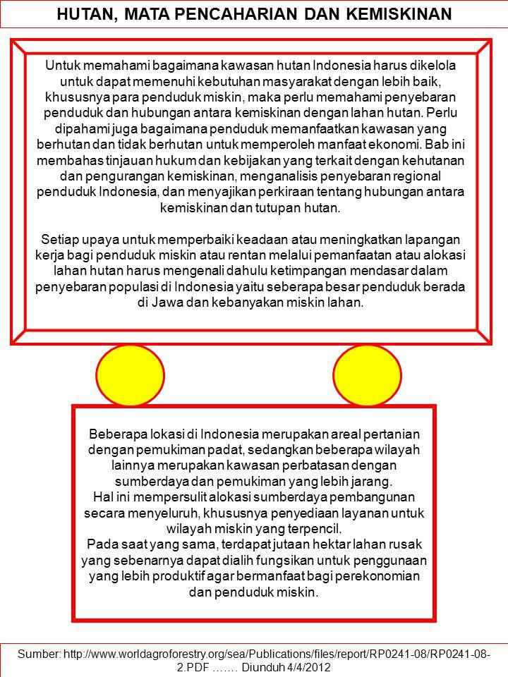 Sumber: http://www.worldagroforestry.org/sea/Publications/files/report/RP0241-08/RP0241-08- 2.PDF ……. Diunduh 4/4/2012 HUTAN, MATA PENCAHARIAN DAN KEM