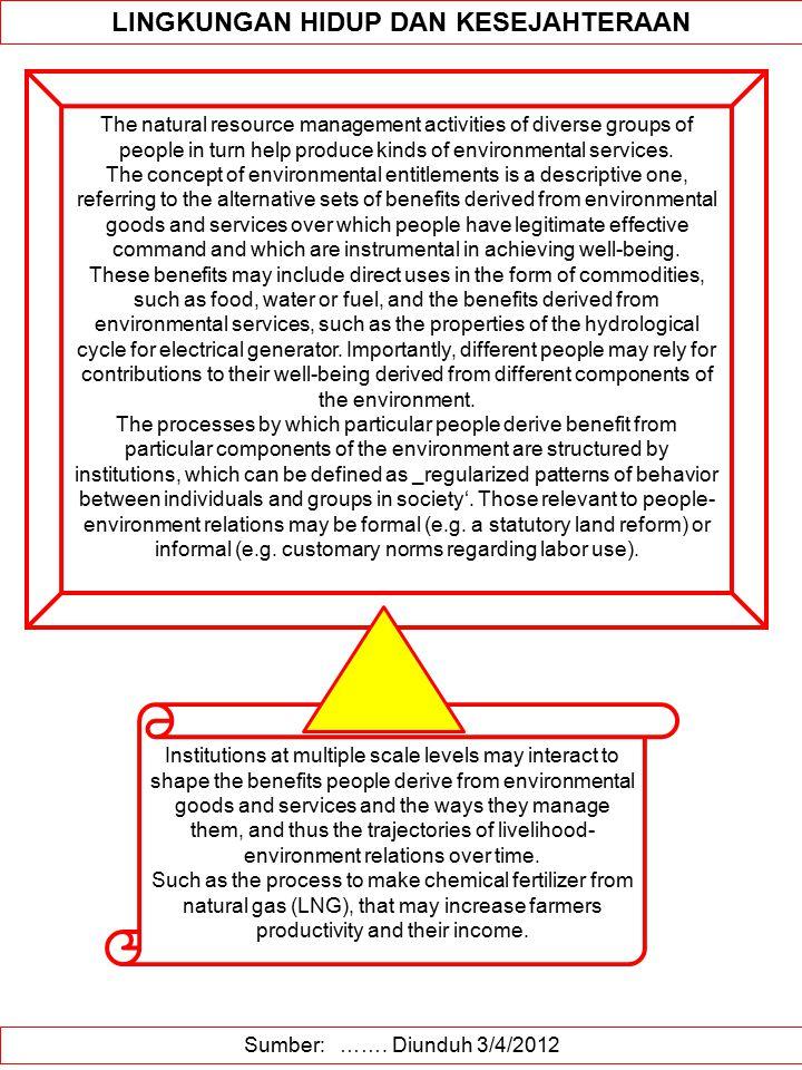 Sumber: ……. Diunduh 3/4/2012 LINGKUNGAN HIDUP DAN KESEJAHTERAAN The natural resource management activities of diverse groups of people in turn help pr