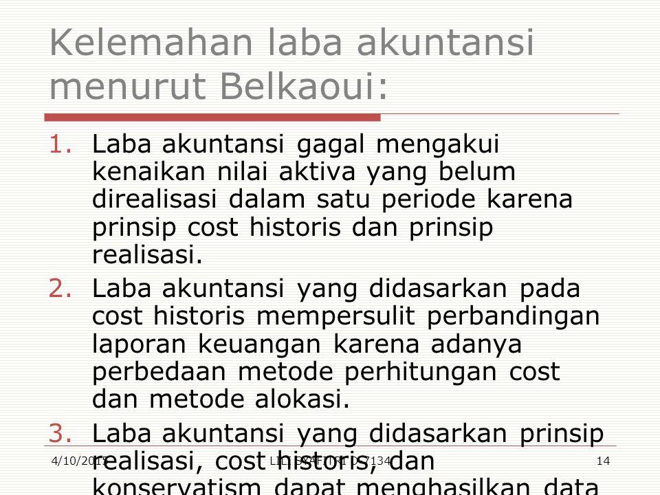 Kelemahan laba akuntansi menurut Belkaoui: 1.Laba akuntansi gagal mengakui kenaikan nilai aktiva yang belum direalisasi dalam satu periode karena prin