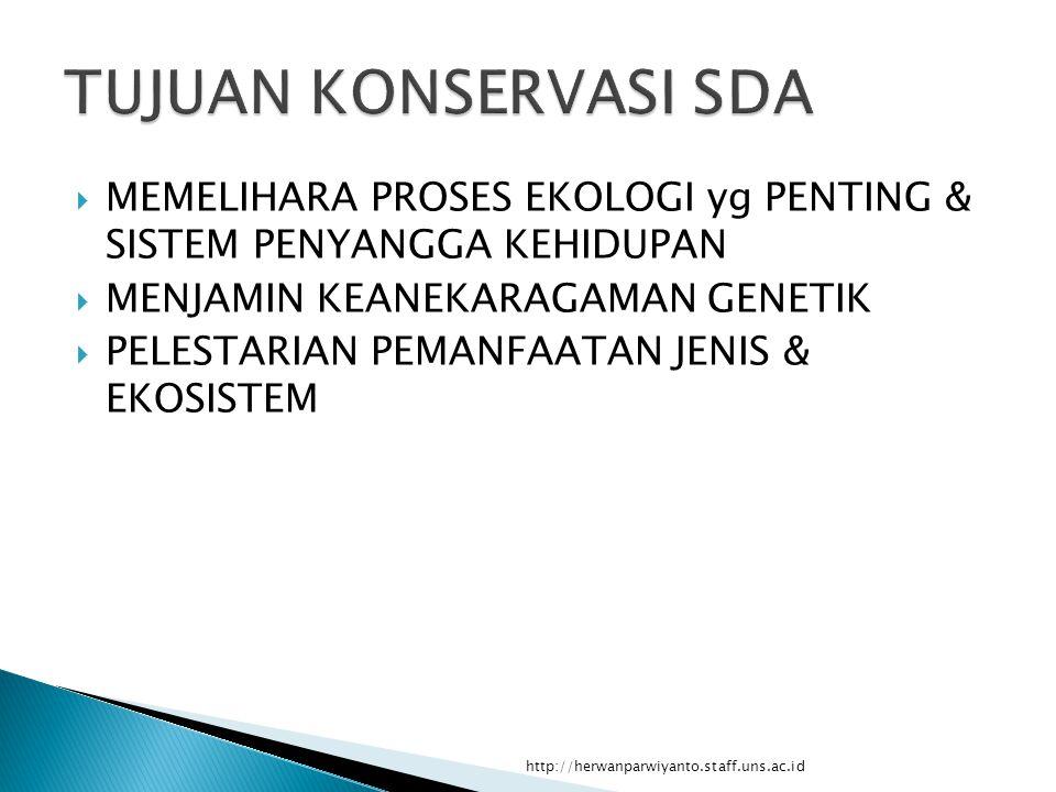  MEMELIHARA PROSES EKOLOGI yg PENTING & SISTEM PENYANGGA KEHIDUPAN  MENJAMIN KEANEKARAGAMAN GENETIK  PELESTARIAN PEMANFAATAN JENIS & EKOSISTEM http://herwanparwiyanto.staff.uns.ac.id