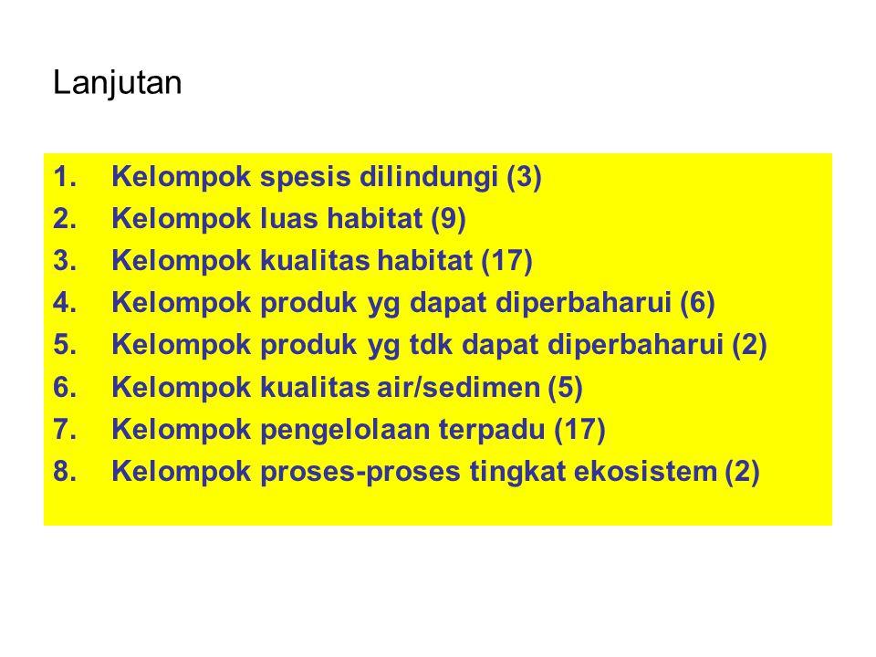 Lanjutan 1.Kelompok spesis dilindungi (3) 2.Kelompok luas habitat (9) 3.Kelompok kualitas habitat (17) 4.Kelompok produk yg dapat diperbaharui (6) 5.Kelompok produk yg tdk dapat diperbaharui (2) 6.Kelompok kualitas air/sedimen (5) 7.Kelompok pengelolaan terpadu (17) 8.Kelompok proses-proses tingkat ekosistem (2)