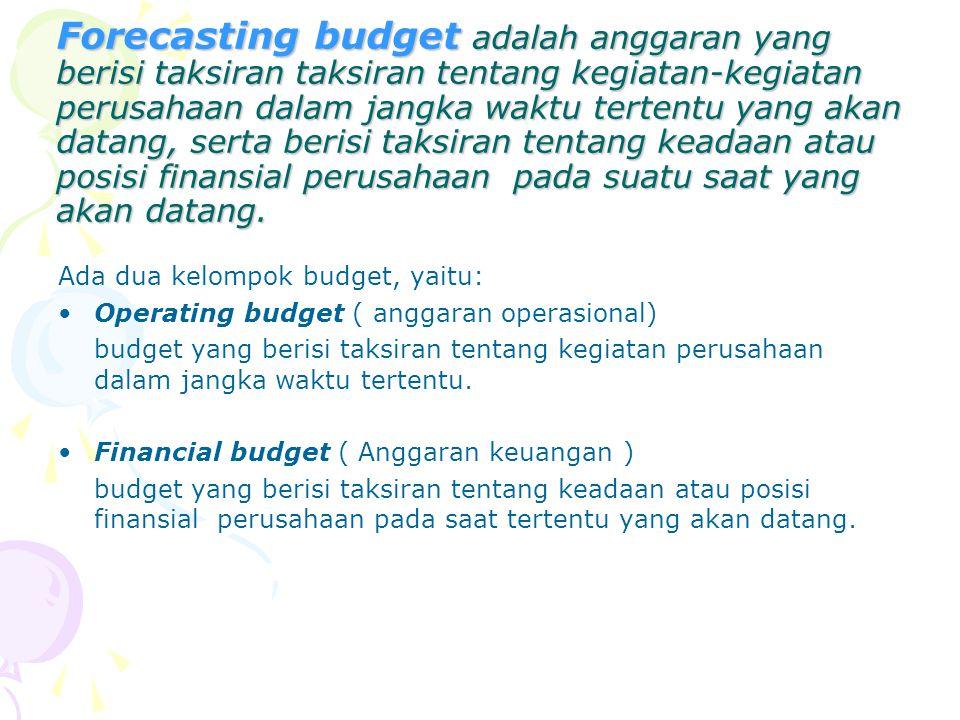 Operating budget Sektor penghasilan ( revenues ) Sektor biaya ( expenses ) Penghasilan utama Penghasilan Bukan utama Biaya utama Biaya bukan utama Biaya pabrik Biaya ADM Biaya Penjualan -by.