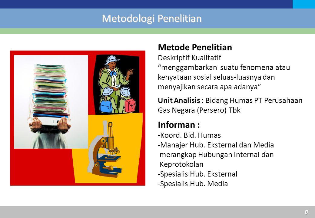 Prosedur Pengumpulan Data Dokumentasi : menelusuri data- data atau informasi dokumentatif yang ada dilokasi penelitian.
