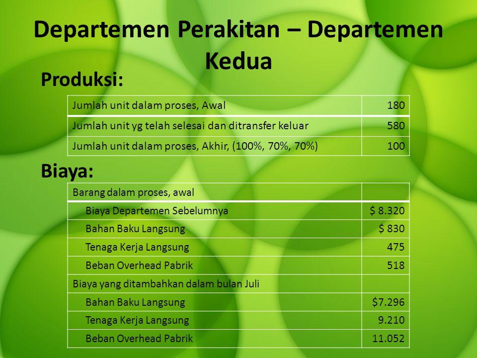 Departemen Perakitan – Departemen Kedua Produksi: Biaya: Jumlah unit dalam proses, Awal180 Jumlah unit yg telah selesai dan ditransfer keluar580 Jumla