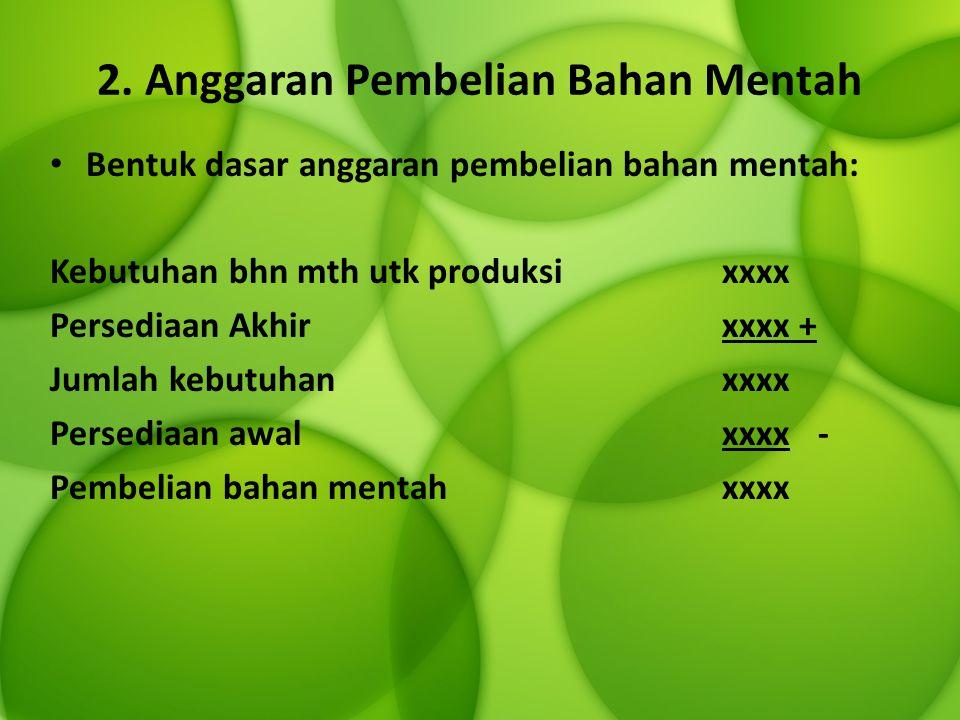 2. Anggaran Pembelian Bahan Mentah Bentuk dasar anggaran pembelian bahan mentah: Kebutuhan bhn mth utk produksixxxx Persediaan Akhirxxxx + Jumlah kebu