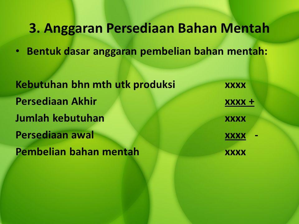 3. Anggaran Persediaan Bahan Mentah Bentuk dasar anggaran pembelian bahan mentah: Kebutuhan bhn mth utk produksixxxx Persediaan Akhirxxxx + Jumlah keb