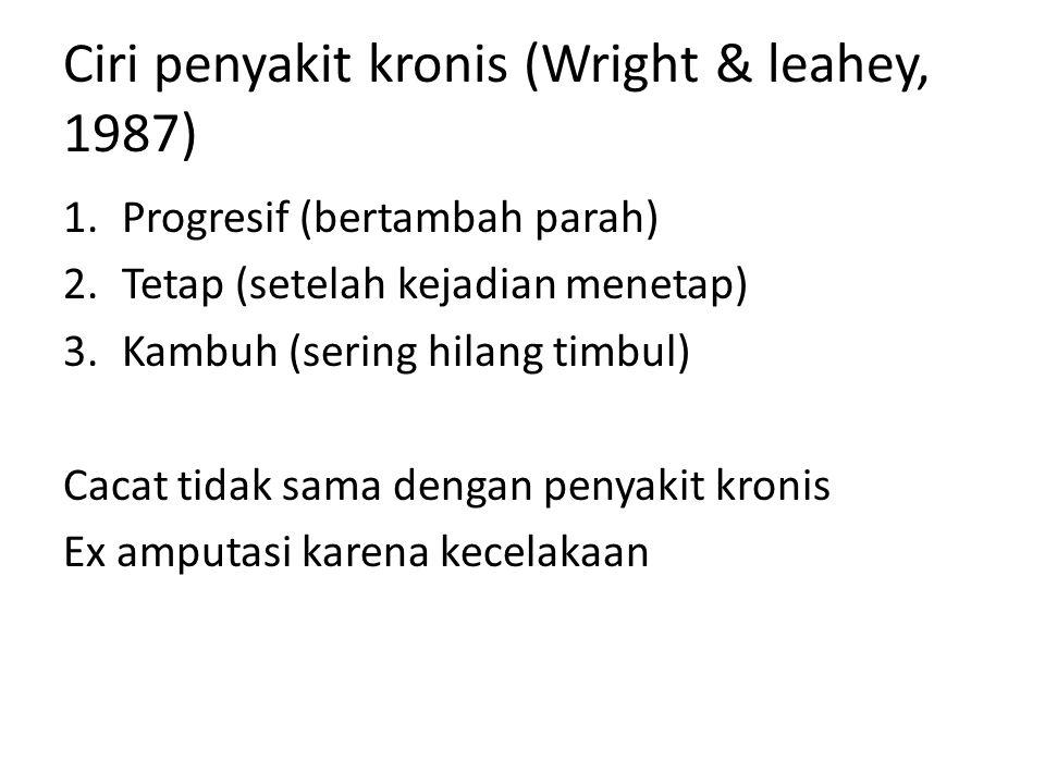 Ciri penyakit kronis (Wright & leahey, 1987) 1.Progresif (bertambah parah) 2.Tetap (setelah kejadian menetap) 3.Kambuh (sering hilang timbul) Cacat tidak sama dengan penyakit kronis Ex amputasi karena kecelakaan