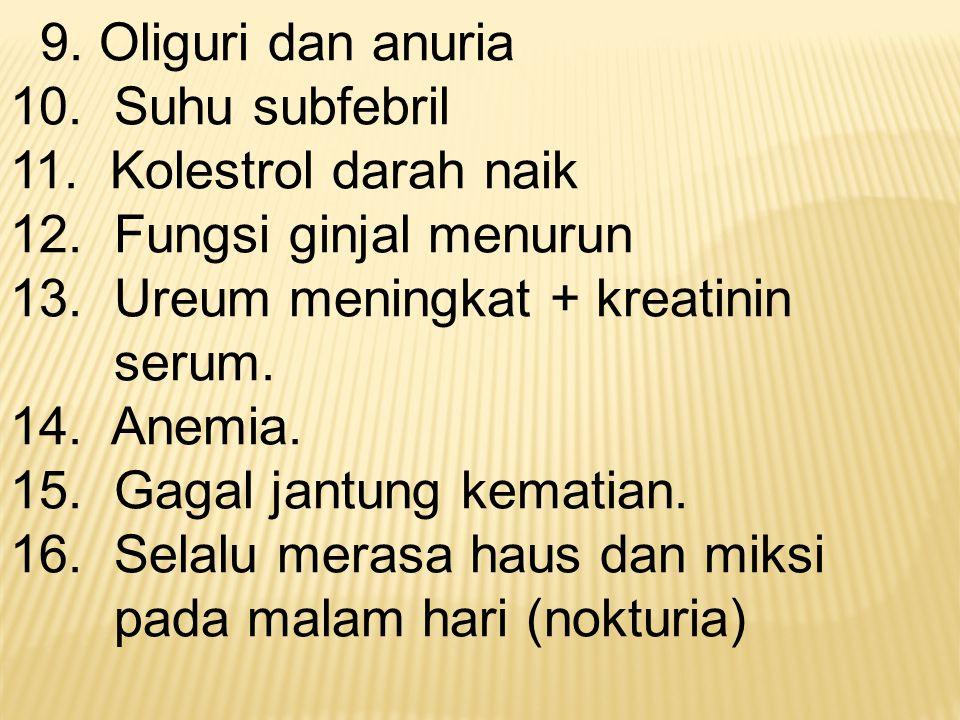 9.Oliguri dan anuria 10. Suhu subfebril 11. Kolestrol darah naik 12.