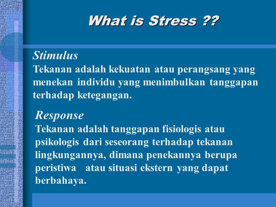 Stres Arti dan Pandangan Stres (Tekanan) –Stres adalah suatu kondisi dinamik yang didalamnya seorang individu di konfrontasikan dengan suatu peluang,