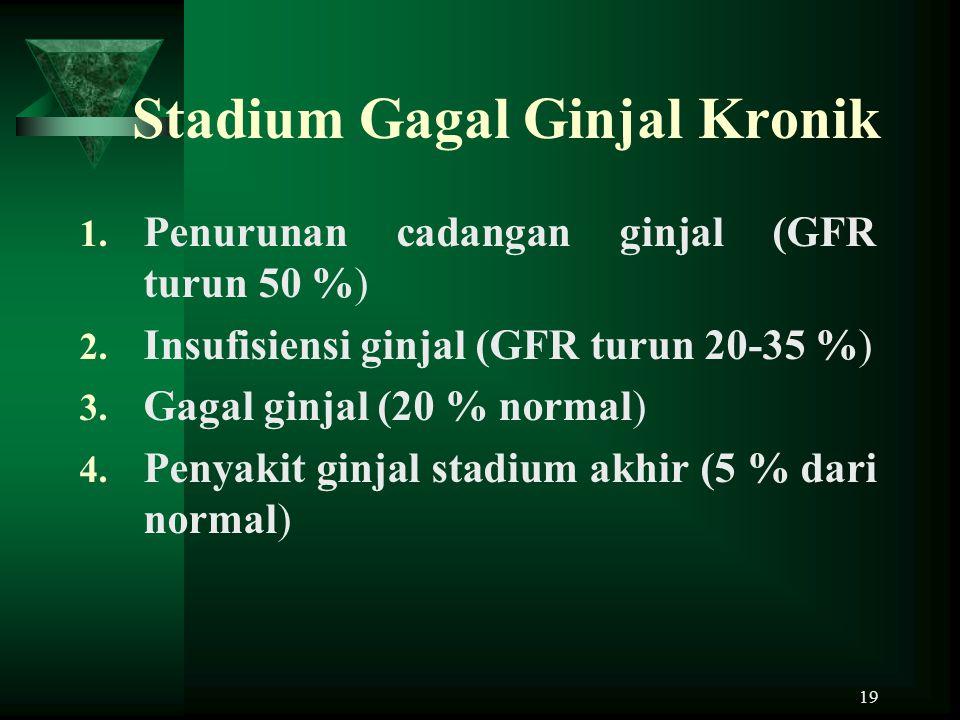 19 Stadium Gagal Ginjal Kronik 1. Penurunan cadangan ginjal (GFR turun 50 %) 2. Insufisiensi ginjal (GFR turun 20-35 %) 3. Gagal ginjal (20 % normal)