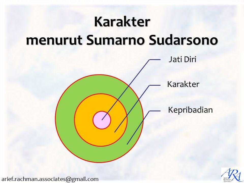arief.rachman.associates@gmail.com Karakter menurut Sumarno Sudarsono Jati Diri Karakter Kepribadian