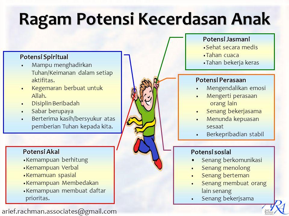 arief.rachman.associates@gmail.com Ragam Potensi Kecerdasan Anak Potensi Spiritual Mampu menghadirkan Tuhan/Keimanan dalam setiap aktifitas. Kegemaran