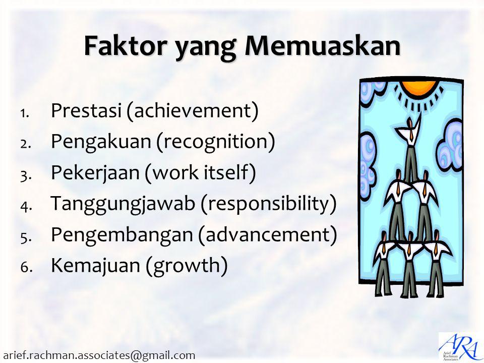 arief.rachman.associates@gmail.com Faktor yang Memuaskan 1. Prestasi (achievement) 2. Pengakuan (recognition) 3. Pekerjaan (work itself) 4. Tanggungja