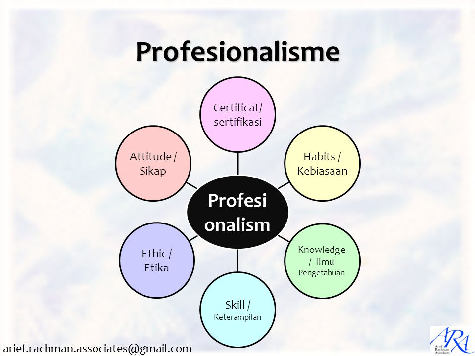 arief.rachman.associates@gmail.com Profesi onalism Certificat/ sertifikasi Habits / Kebiasaan Knowledge / Ilmu Pengetahuan Skill / Keterampilan Ethic