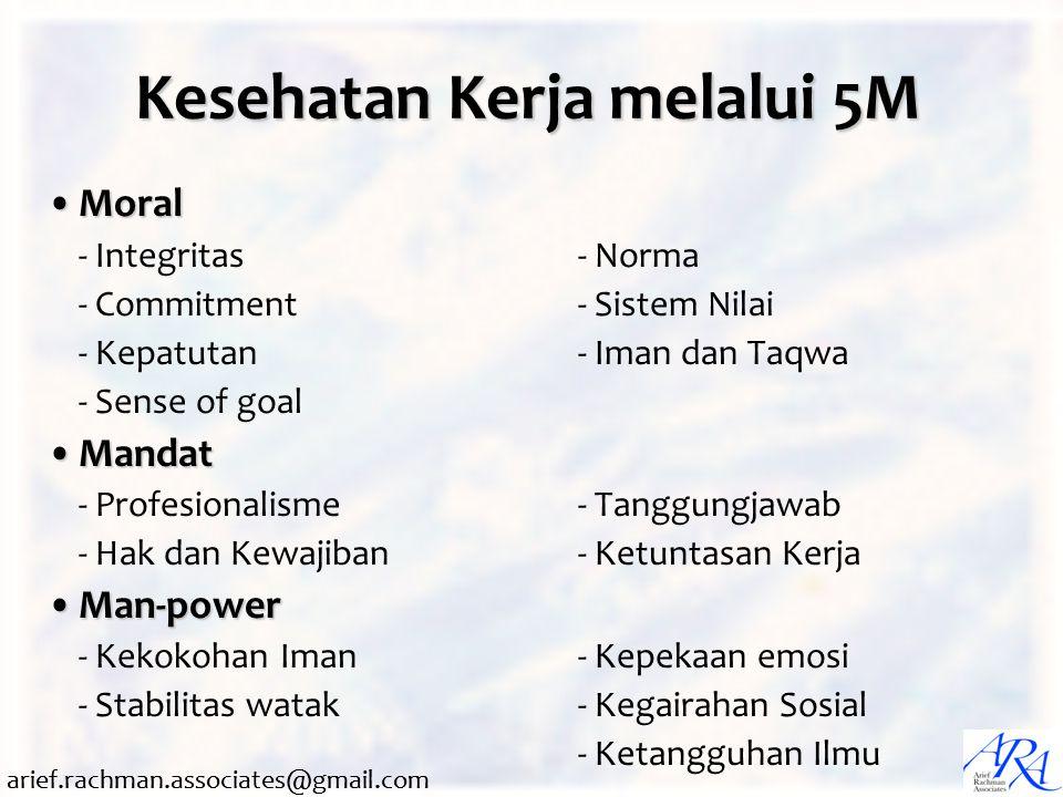 arief.rachman.associates@gmail.com Kesehatan Kerja melalui 5M MoralMoral - Integritas- Norma - Commitment- Sistem Nilai - Kepatutan- Iman dan Taqwa -