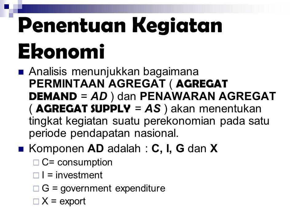 Penentuan Kegiatan Ekonomi Analisis menunjukkan bagaimana PERMINTAAN AGREGAT ( AGREGAT DEMAND = AD ) dan PENAWARAN AGREGAT ( AGREGAT SUPPLY = AS ) aka
