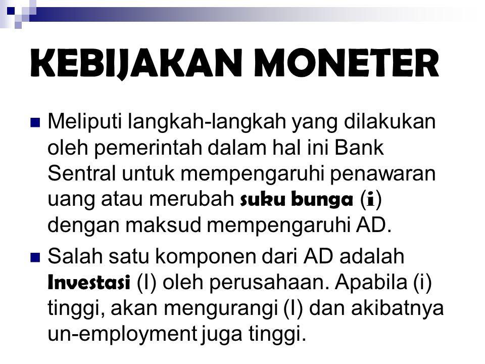 KEBIJAKAN MONETER Meliputi langkah-langkah yang dilakukan oleh pemerintah dalam hal ini Bank Sentral untuk mempengaruhi penawaran uang atau merubah su