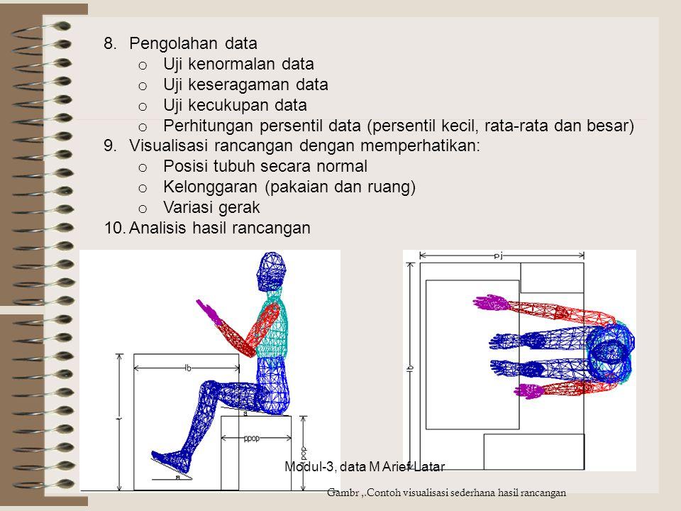 Gambr,.Contoh visualisasi sederhana hasil rancangan 8.Pengolahan data o Uji kenormalan data o Uji keseragaman data o Uji kecukupan data o Perhitungan