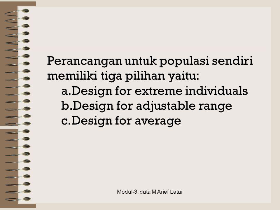 Perancangan untuk populasi sendiri memiliki tiga pilihan yaitu: a.Design for extreme individuals b.Design for adjustable range c.Design for average Mo