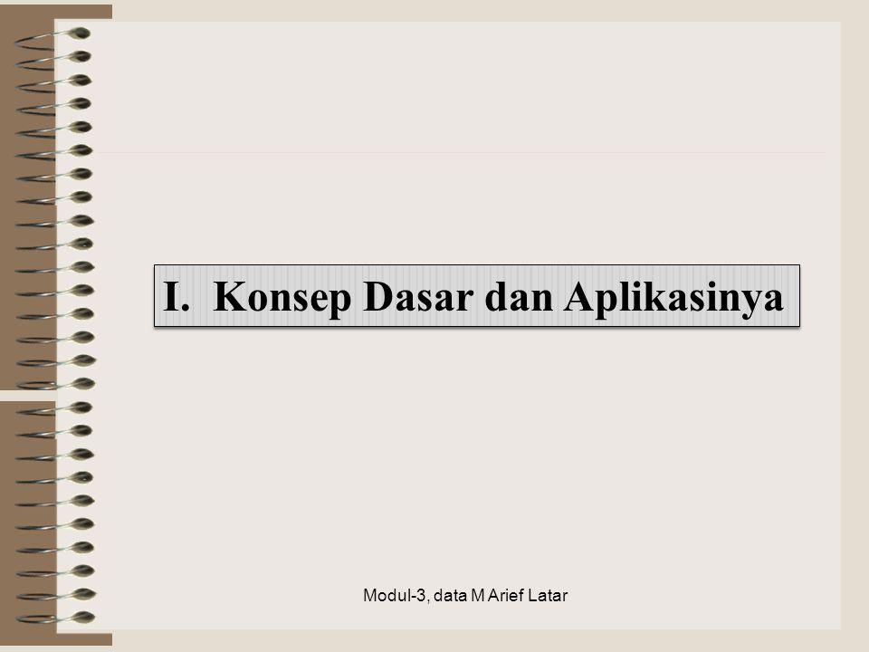 I. Konsep Dasar dan Aplikasinya Modul-3, data M Arief Latar