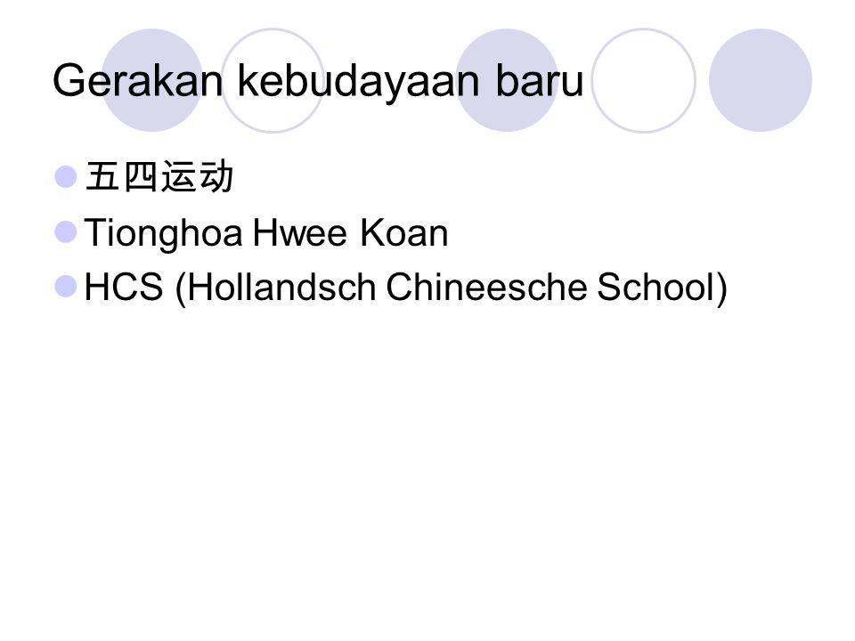 Gerakan kebudayaan baru 五四运动 Tionghoa Hwee Koan HCS (Hollandsch Chineesche School)