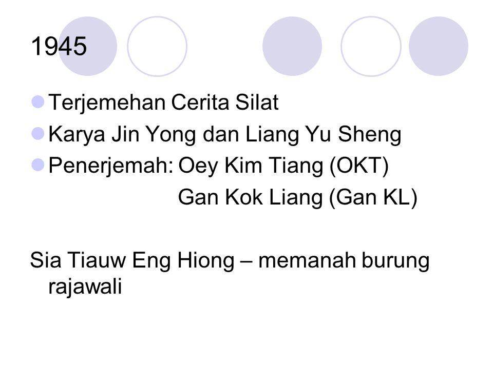 1945 Terjemehan Cerita Silat Karya Jin Yong dan Liang Yu Sheng Penerjemah: Oey Kim Tiang (OKT) Gan Kok Liang (Gan KL) Sia Tiauw Eng Hiong – memanah bu