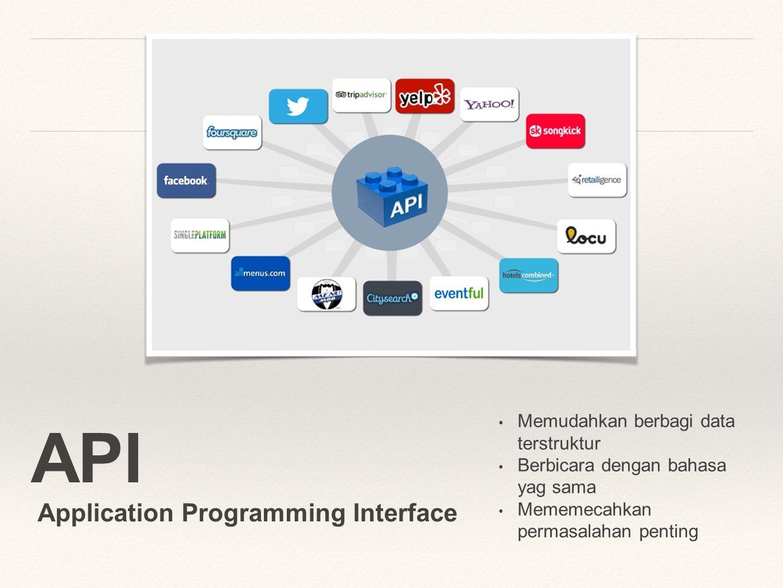 API Memudahkan berbagi data terstruktur Berbicara dengan bahasa yag sama Mememecahkan permasalahan penting Application Programming Interface