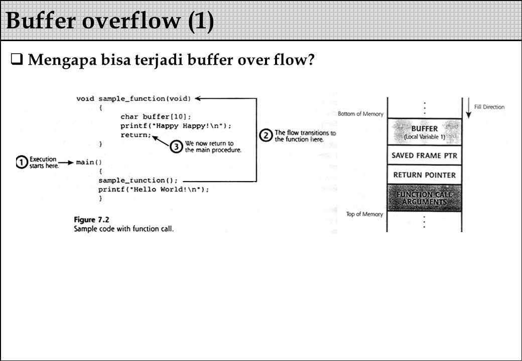  Mengapa bisa terjadi buffer over flow? Buffer overflow (1)