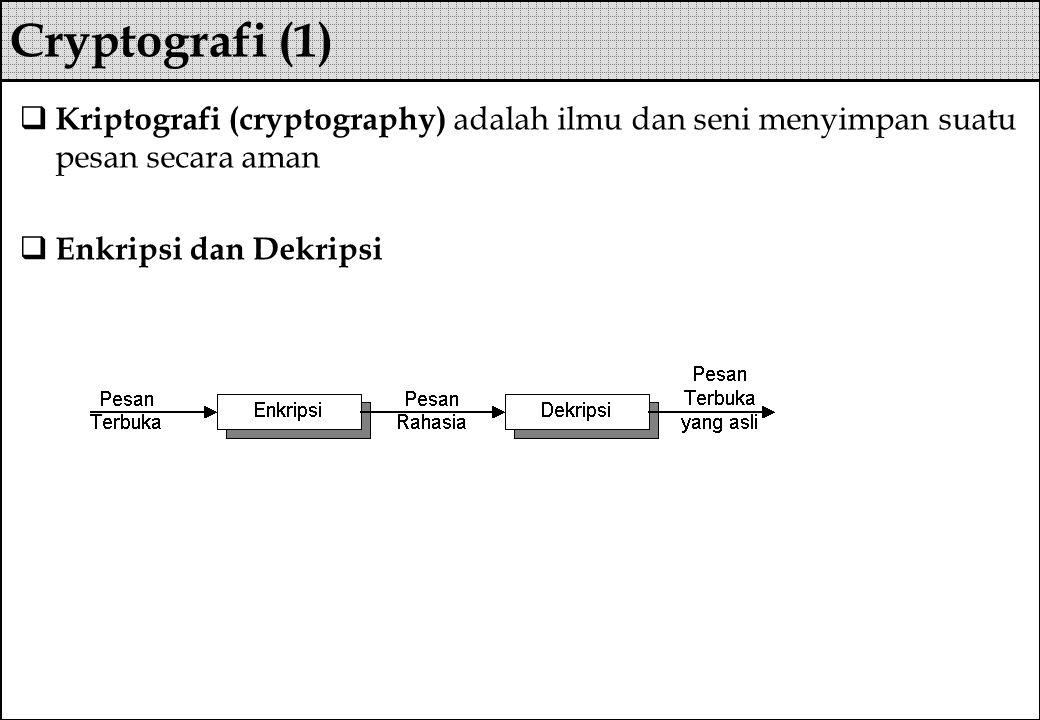  Kriptografi (cryptography) adalah ilmu dan seni menyimpan suatu pesan secara aman  Enkripsi dan Dekripsi Cryptografi (1)
