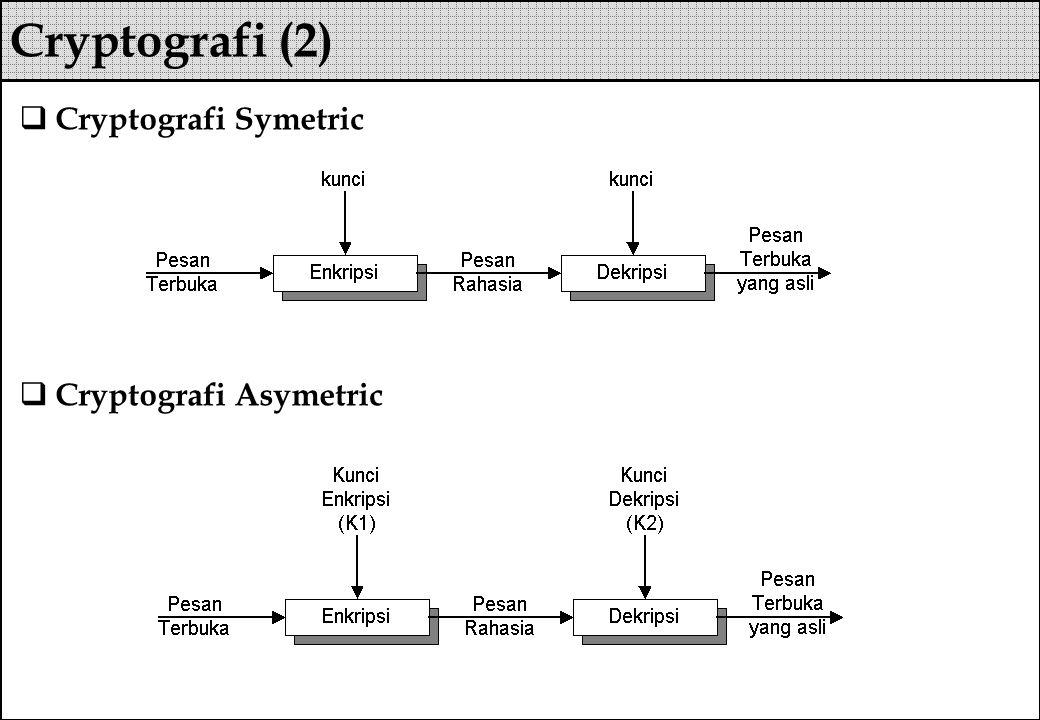  Cryptografi Symetric  Cryptografi Asymetric Cryptografi (2)