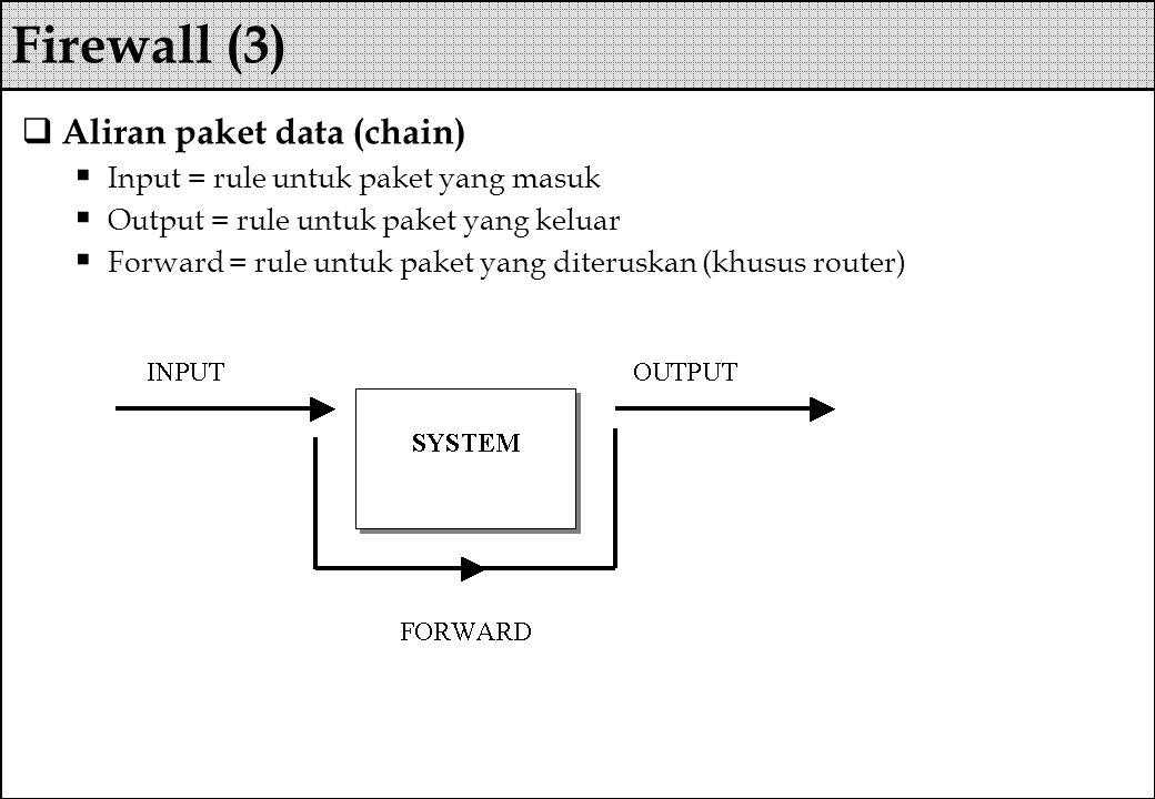  Aliran paket data (chain)  Input = rule untuk paket yang masuk  Output = rule untuk paket yang keluar  Forward = rule untuk paket yang diteruskan