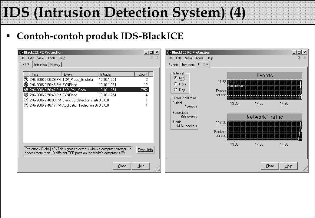  Contoh-contoh produk IDS-BlackICE IDS (Intrusion Detection System) (4)