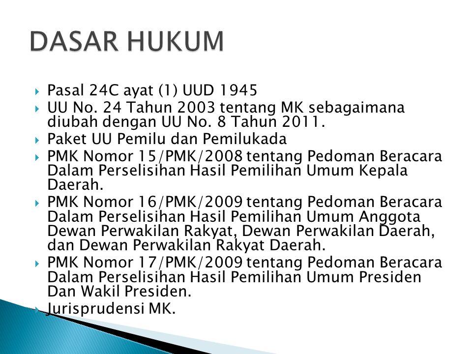  Pasal 24C ayat (1) UUD 1945  UU No.24 Tahun 2003 tentang MK sebagaimana diubah dengan UU No.
