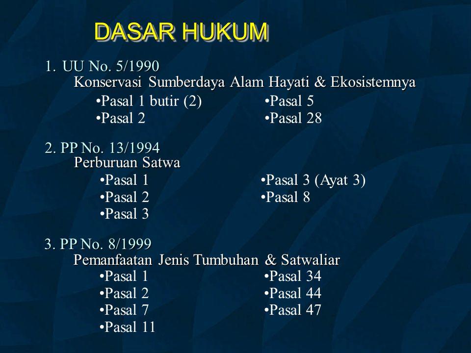DASAR HUKUM 1.UU No.5/1990 Konservasi Sumberdaya Alam Hayati & Ekosistemnya 2.