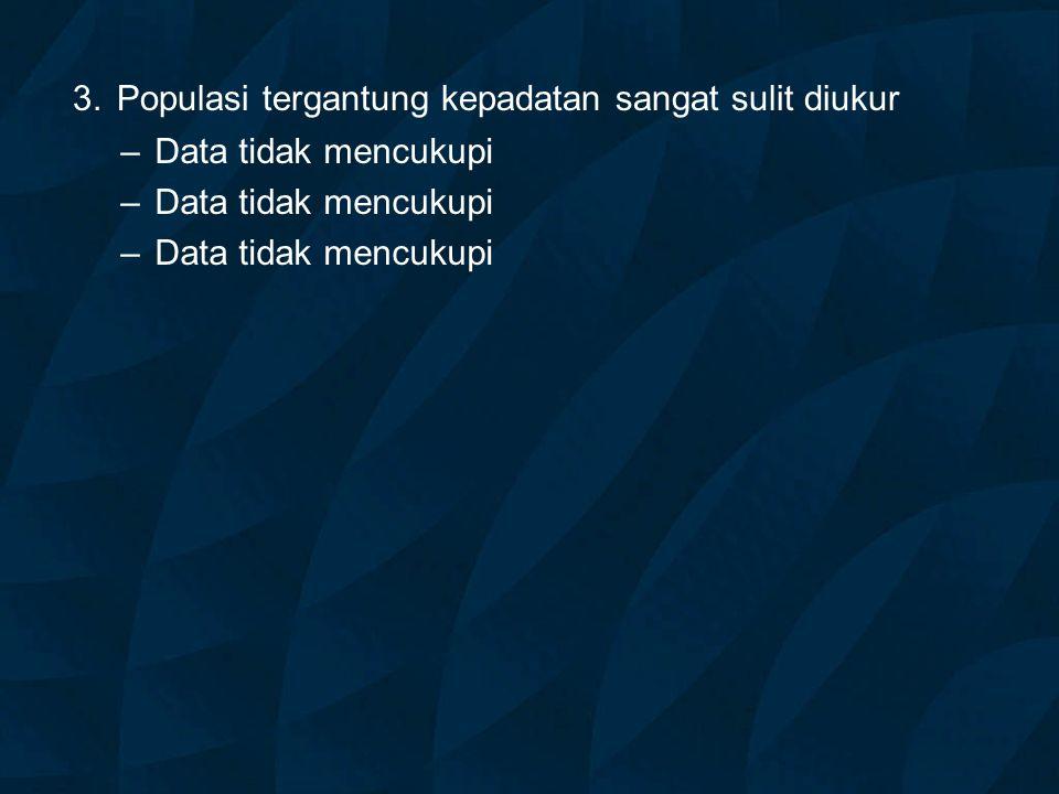 3.Populasi tergantung kepadatan sangat sulit diukur –Data tidak mencukupi