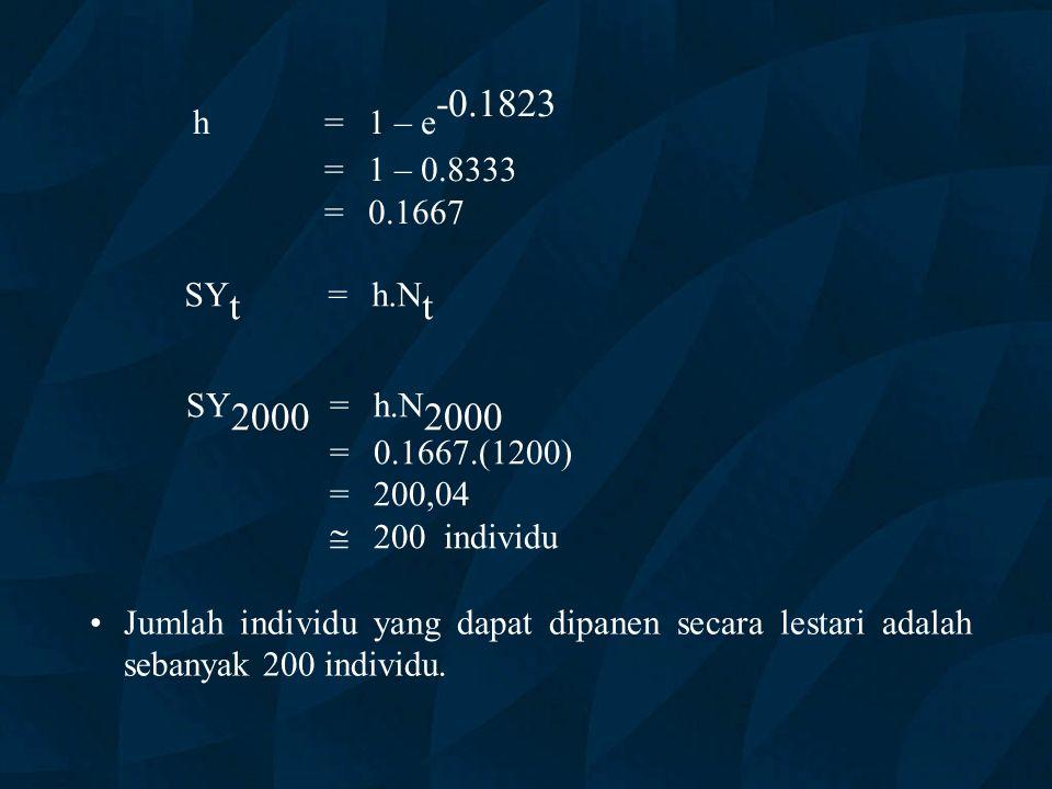 h = 1 – e -0.1823 =1 – 0.8333 =0.1667 SY t = h.N t SY 2000 = h.N 2000 =0.1667.(1200) =200,04  200 individu Jumlah individu yang dapat dipanen secara lestari adalah sebanyak 200 individu.
