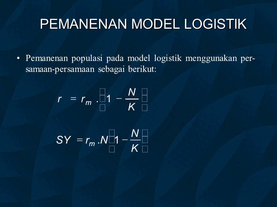 PEMANENAN MODEL LOGISTIK Pemanenan populasi pada model logistik menggunakan per- samaan-persamaan sebagai berikut:        K N rr m 1.    