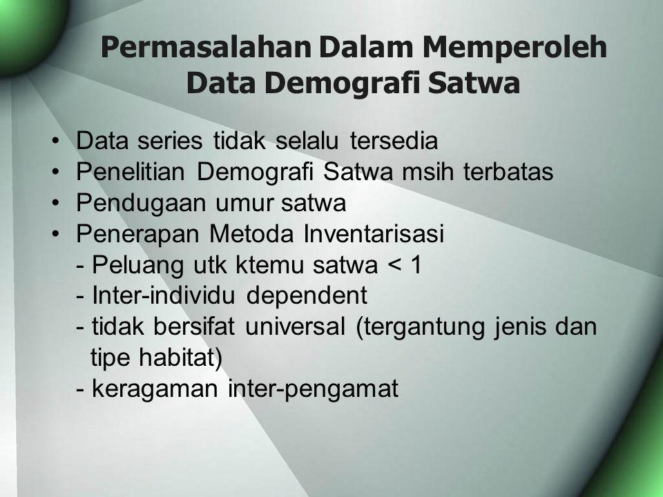 Permasalahan Dalam Memperoleh Data Demografi Satwa Data series tidak selalu tersedia Penelitian Demografi Satwa msih terbatas Pendugaan umur satwa Penerapan Metoda Inventarisasi - Peluang utk ktemu satwa < 1 - Inter-individu dependent - tidak bersifat universal (tergantung jenis dan tipe habitat) - keragaman inter-pengamat