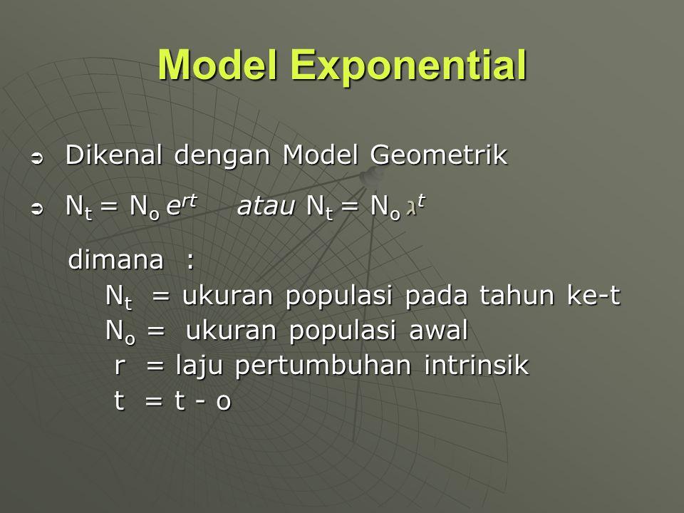 Model Exponential  Dikenal dengan Model Geometrik  N t = N o e rt atau N t = N o ג t dimana : dimana : N t = ukuran populasi pada tahun ke-t N t = ukuran populasi pada tahun ke-t N o = ukuran populasi awal N o = ukuran populasi awal r = laju pertumbuhan intrinsik r = laju pertumbuhan intrinsik t = t - o t = t - o