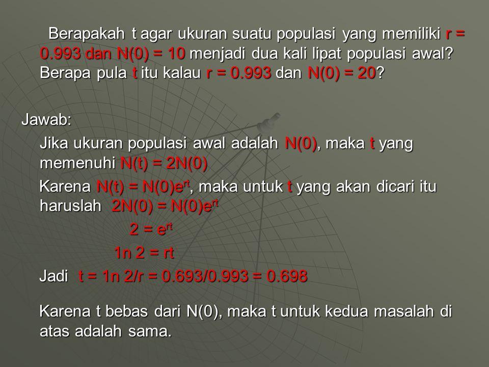 Berapakah t agar ukuran suatu populasi yang memiliki r = 0.993 dan N(0) = 10 menjadi dua kali lipat populasi awal? Berapa pula t itu kalau r = 0.993 d
