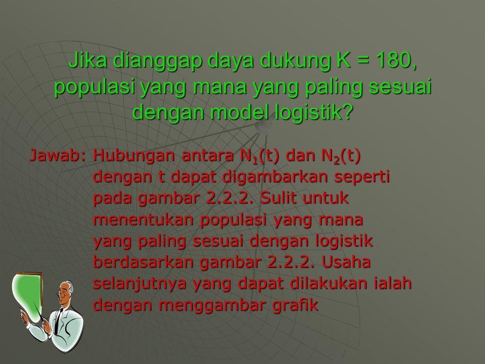 Jika dianggap daya dukung K = 180, populasi yang mana yang paling sesuai dengan model logistik.