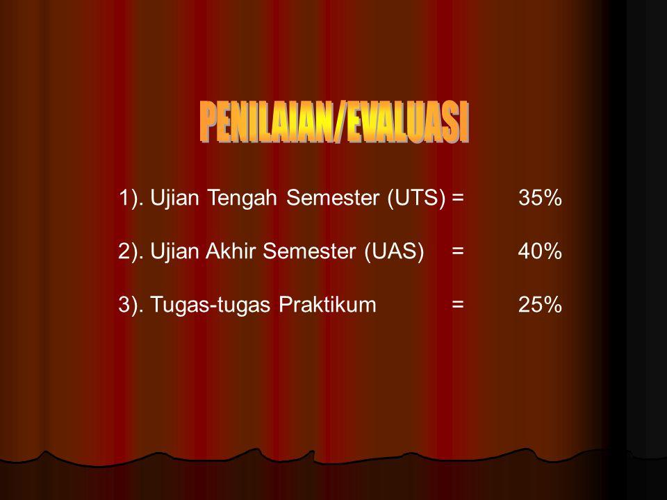 1). Ujian Tengah Semester (UTS)=35% 2). Ujian Akhir Semester (UAS)=40% 3). Tugas-tugas Praktikum=25%