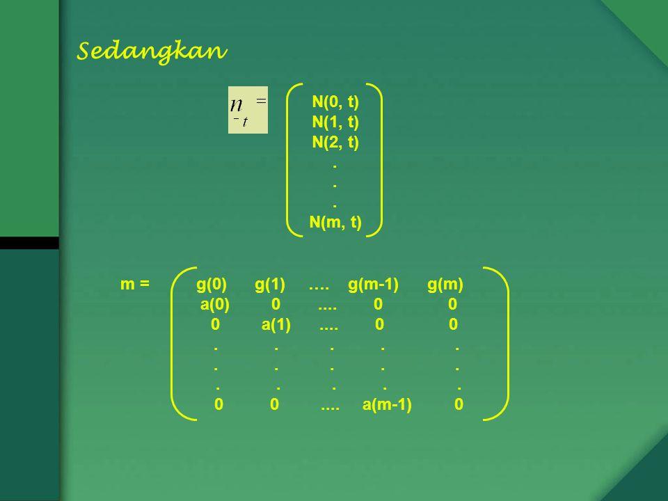 Sedangkan N(0, t) N(1, t) N(2, t). N(m, t) m = g(0) g(1) …. g(m-1) g(m) a(0) 0.... 0 0 0 a(1).... 0 0..... 0 0.... a(m-1) 0