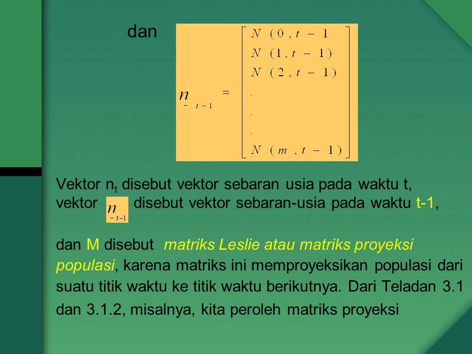 dan Vektor n t disebut vektor sebaran usia pada waktu t, vektor disebut vektor sebaran-usia pada waktu t-1, dan M disebut matriks Leslie atau matriks proyeksi populasi, karena matriks ini memproyeksikan populasi dari suatu titik waktu ke titik waktu berikutnya.