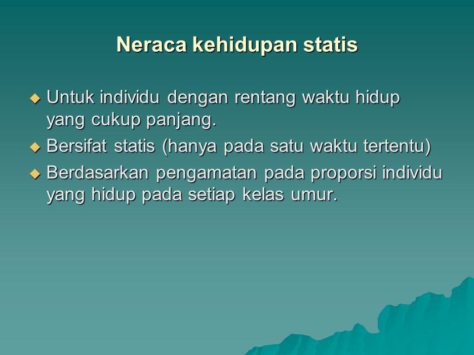 Neraca kehidupan statis  Untuk individu dengan rentang waktu hidup yang cukup panjang.  Bersifat statis (hanya pada satu waktu tertentu)  Berdasark