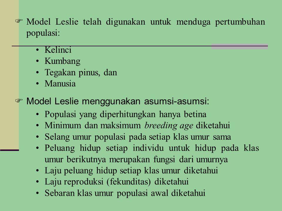  Model Leslie telah digunakan untuk menduga pertumbuhan populasi: Kelinci Kumbang Tegakan pinus, dan Manusia  Model Leslie menggunakan asumsi-asumsi