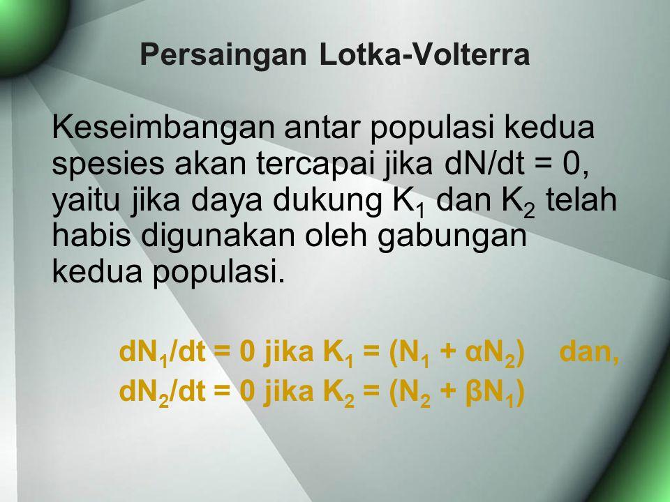 Keseimbangan antar populasi kedua spesies akan tercapai jika dN/dt = 0, yaitu jika daya dukung K 1 dan K 2 telah habis digunakan oleh gabungan kedua populasi.