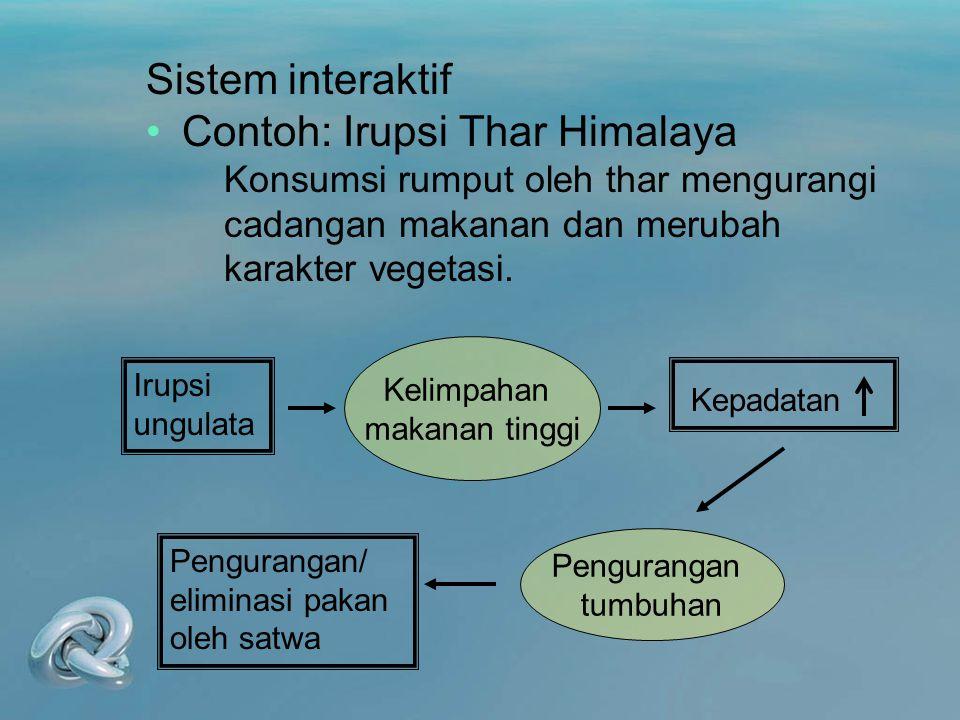 Sistem interaktif Contoh: Irupsi Thar Himalaya Konsumsi rumput oleh thar mengurangi cadangan makanan dan merubah karakter vegetasi. Irupsi ungulata Ke
